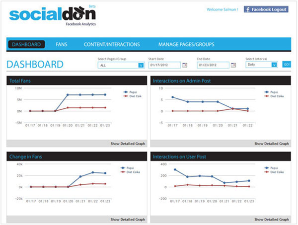 Social Don - Social Media Monitoring